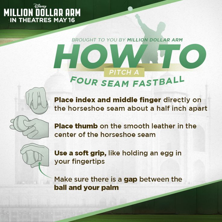 Million Dollar Arm celebrates the Opening Day of baseball season with a few tips on how to pitch the perfect four-seam fastball!