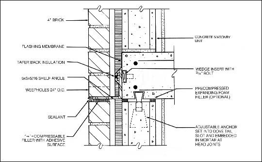 Concrete brick wall detail fig 13 shelf angle detail architecture details pinterest for Exterior wall construction detail