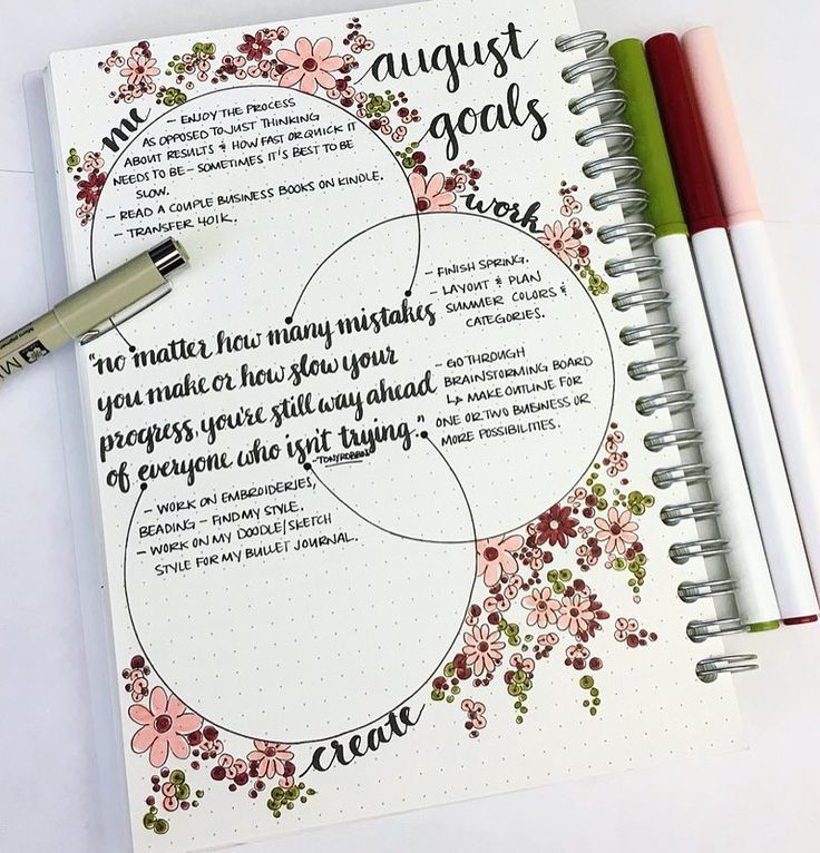 """146 Likes, 34 Comments - Jennifer (@journalrella) on Instagram: """"I need to buckle down on August goals! ………........................................... I always have…"""""""