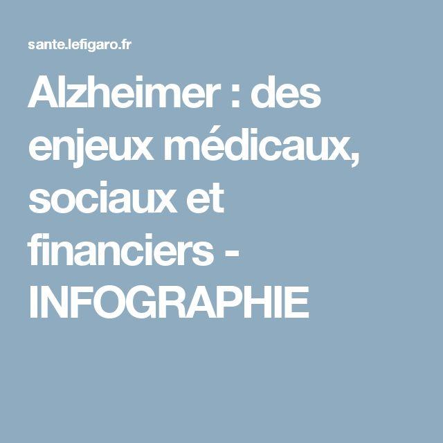 Alzheimer : des enjeux médicaux, sociaux et financiers - INFOGRAPHIE