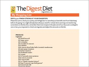 Digest Diet Shopping Lists