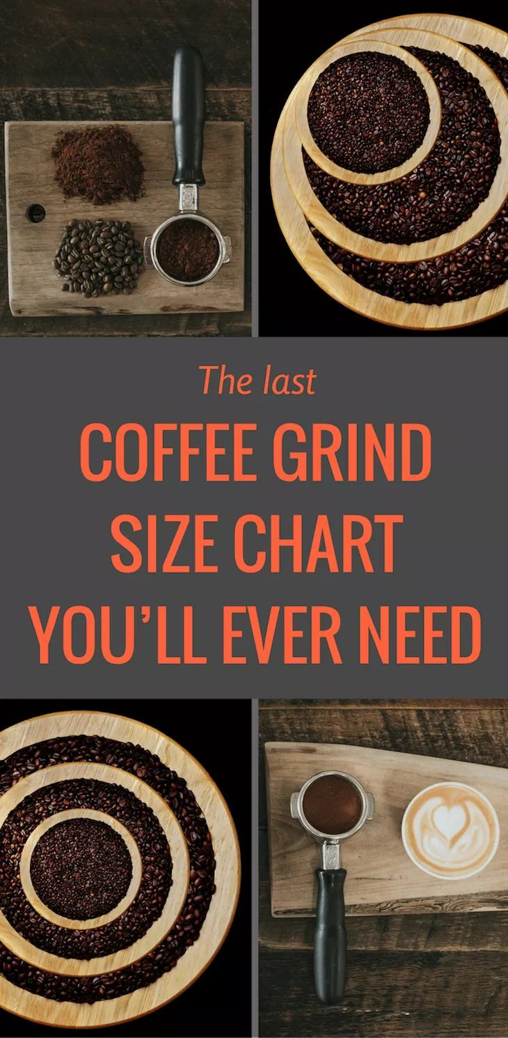 The Last Coffee Grind Size Chart You'll Ever Need Types