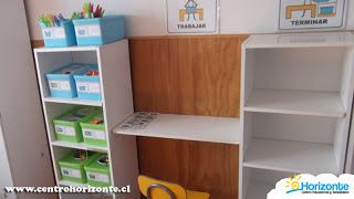 Cómo hacer una estación TEACCH en casa o en el aula Blog Atendiendo Necesidades
