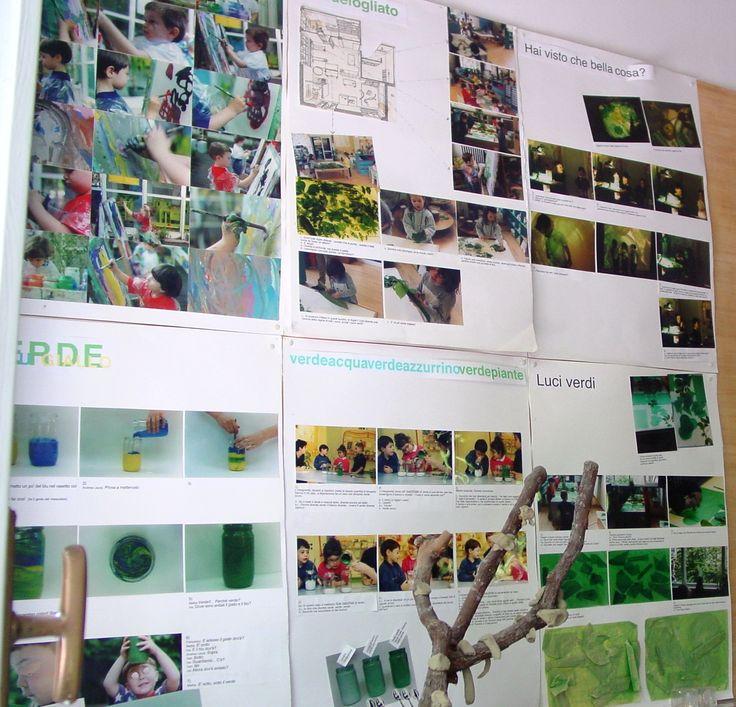 documentation panels