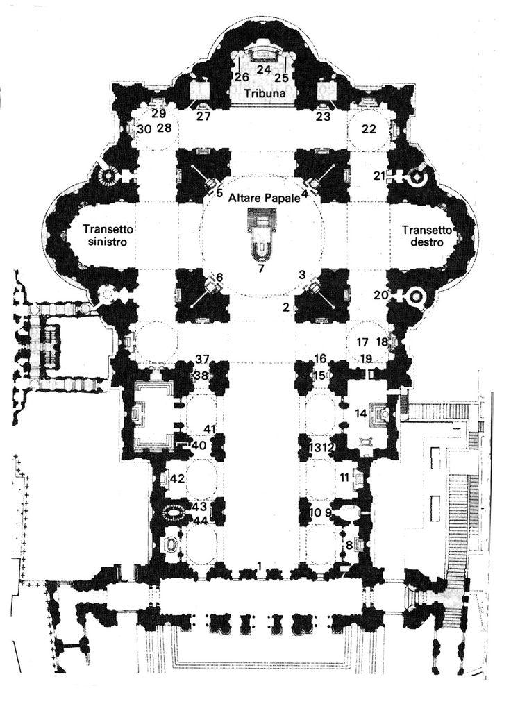 Pianta S.Pietro in Vaticano