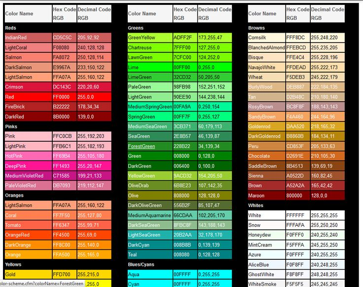 Top 25+ Best Rgb Color Codes Ideas On Pinterest | Colour Hex Codes