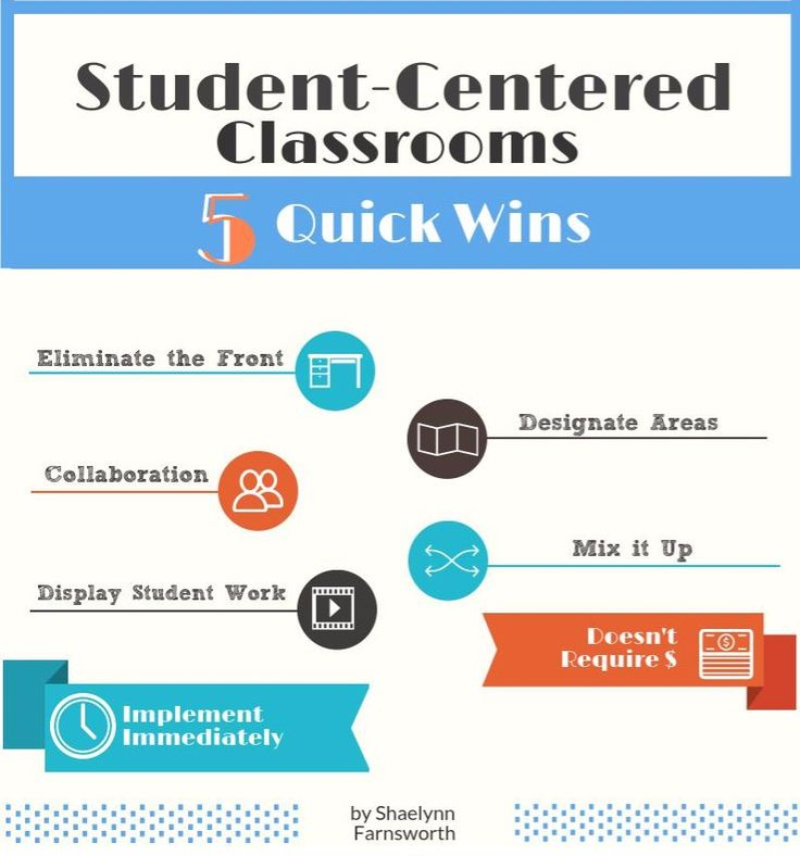 Innovative Classroom Setup ~ Best student centered learning images on pinterest