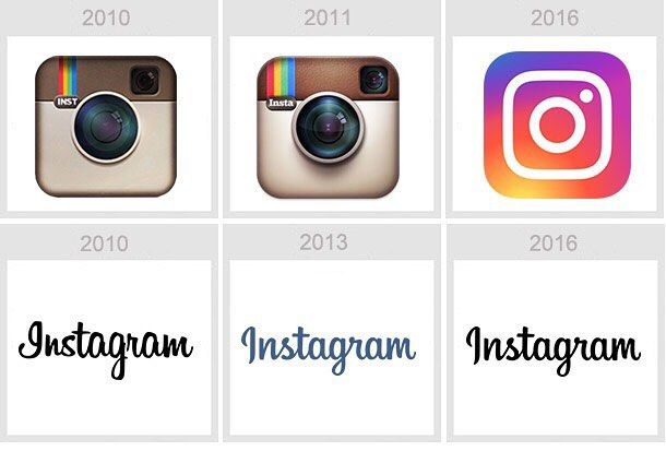 Instagram Logo Evolution Instagram Logo Logo Evolution