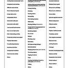 ABC (Antecedent Behavior Consequence) Checklist + Intensity & Duration