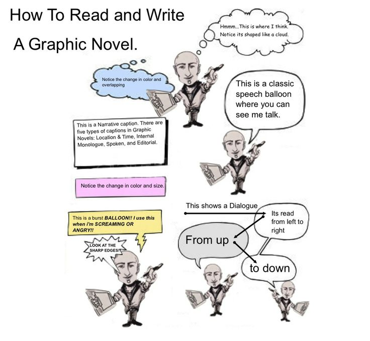 how to read a graphic novel worksheet
