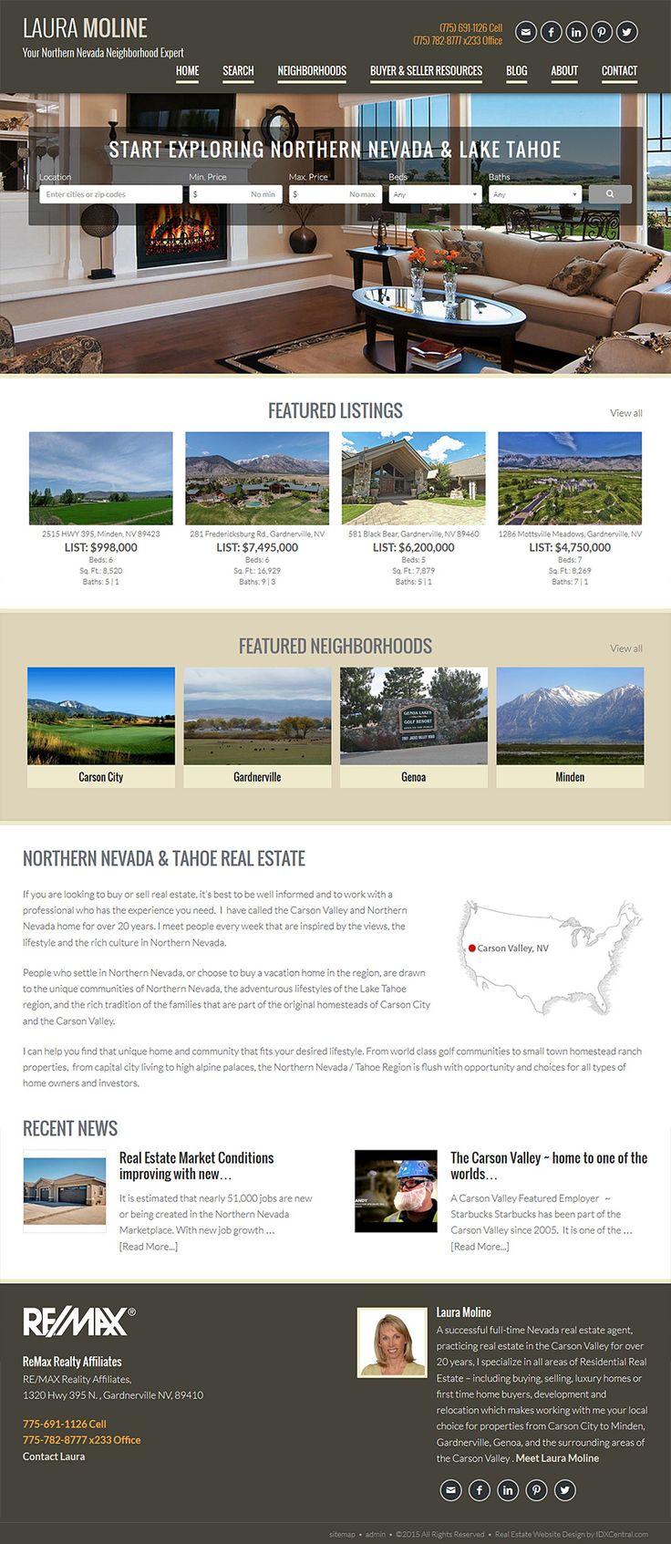 real estate website templates wordpress