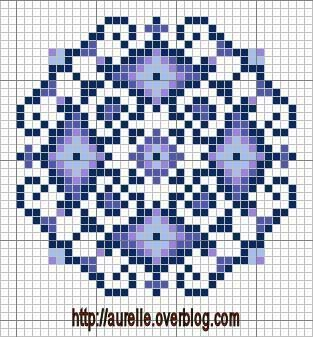 free chart blue biscornu cross stitch