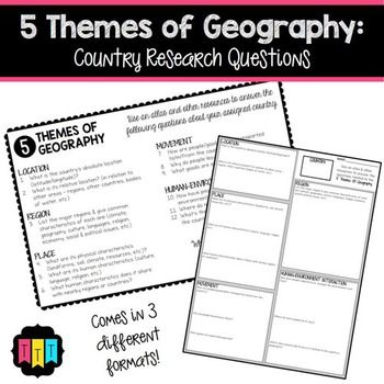 Increase your students knowledge of world geography with this easy-to-use FREEBIE!  Students (individuals or groups) will research a specific country and answer the questions related to the five themes of geography.  The assignment comes in 3 different formats so you can choose the one that best fits your classroom environment.