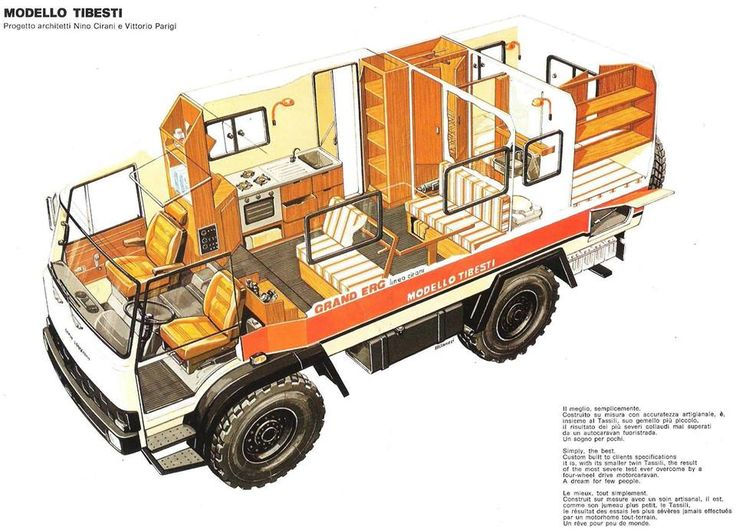 Pin by Hamish Brookie on Unimog Expedition Vehicles ...