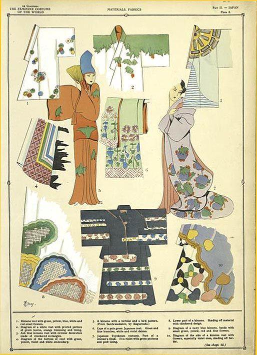 Materials, fabrics Japanese 1926~27         ([1926-1927])