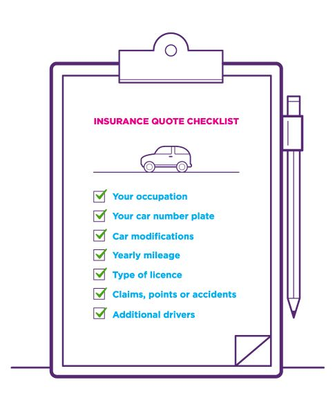 Car Insurance Quotes Comparison: Top 25+ Best Cheap Car Insurance Quotes Ideas On Pinterest