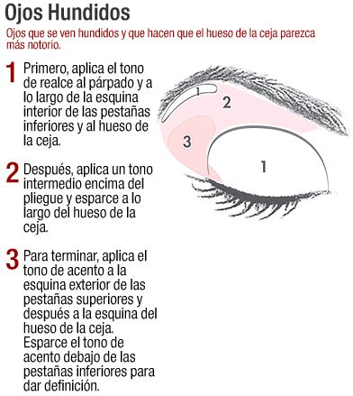 makeup eyes  - Maquillaje ojos hundidos tips ♛