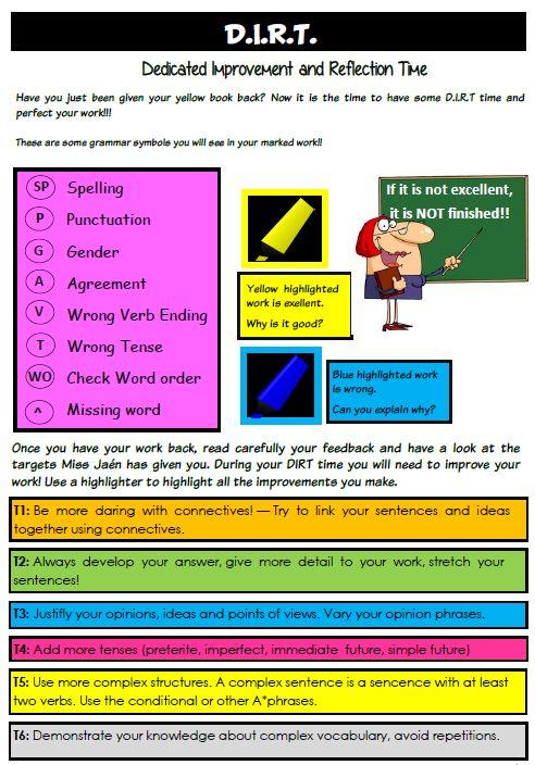 Recursos para profesores de español: Marking: Empezamos a usar DIRT en la clase de espa...
