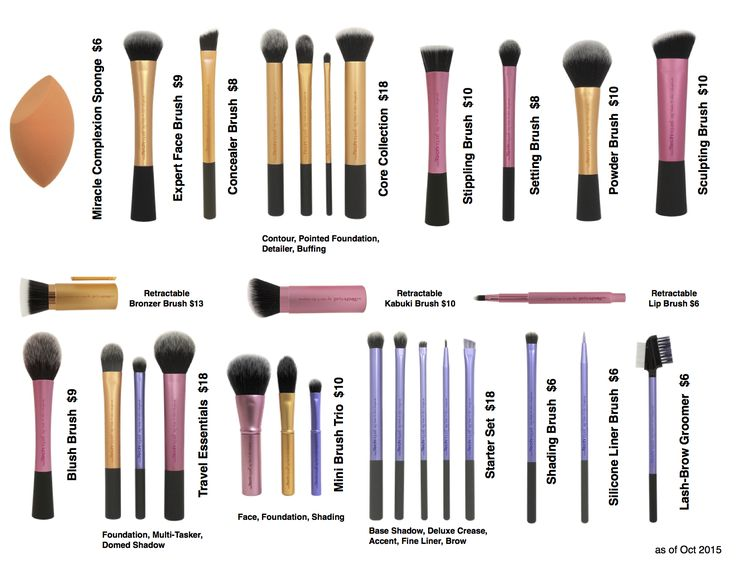 Mac makeup brush set uses