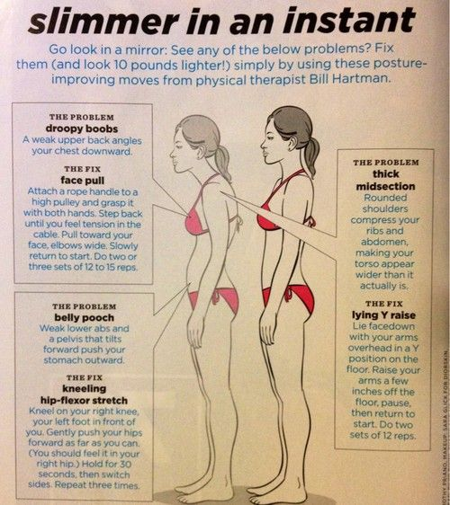 How To Appear Skinnier | Sport & Fitness » Quick Easy Way to LOOK Skinnier.