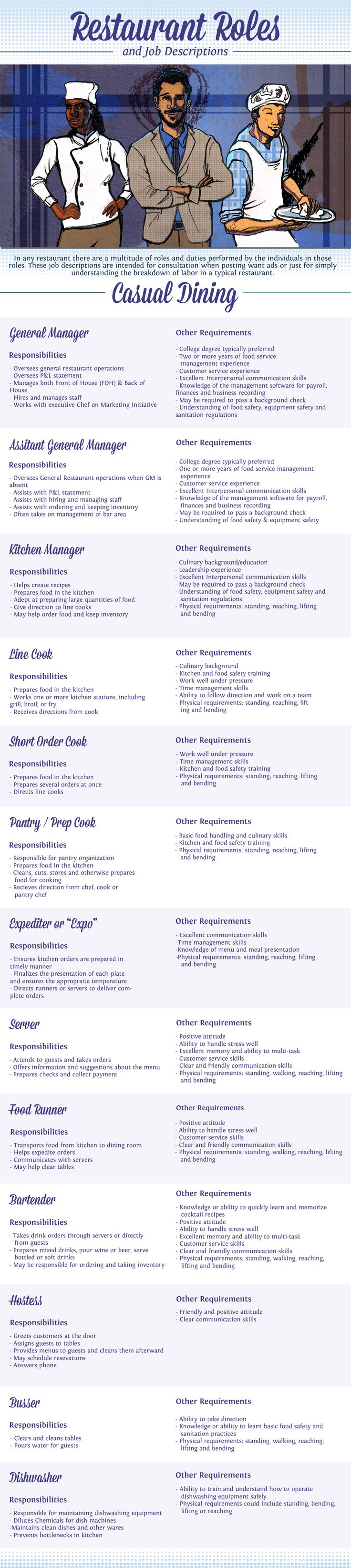 bartender job description resume%0A Casual Dining Job Roles    Infographic More