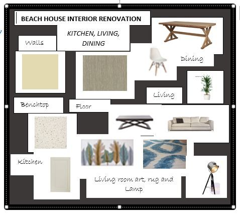A beach house in Victoria currently under renovation.  Its owners decided to get their inspiration from DIYDesigner and joined us online to create this great job!