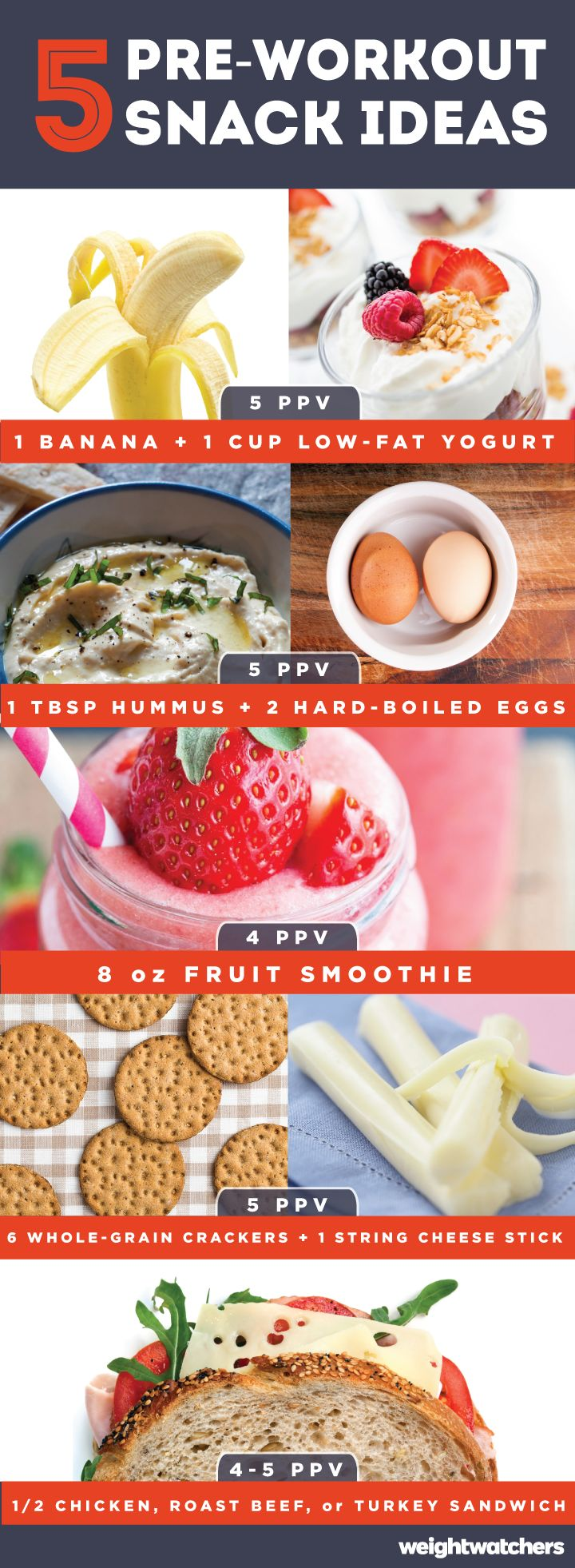Wondering what to eat before you head to workout? Check out these 5 PointsPlus value snacks that will keep your body fueled up.