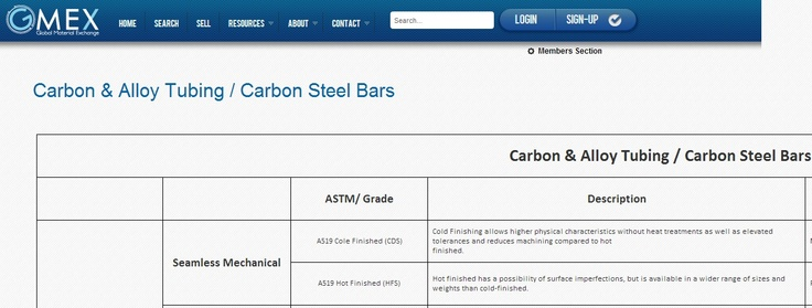 SEO/carbon-alloy-tubing-carbon-steel-bars