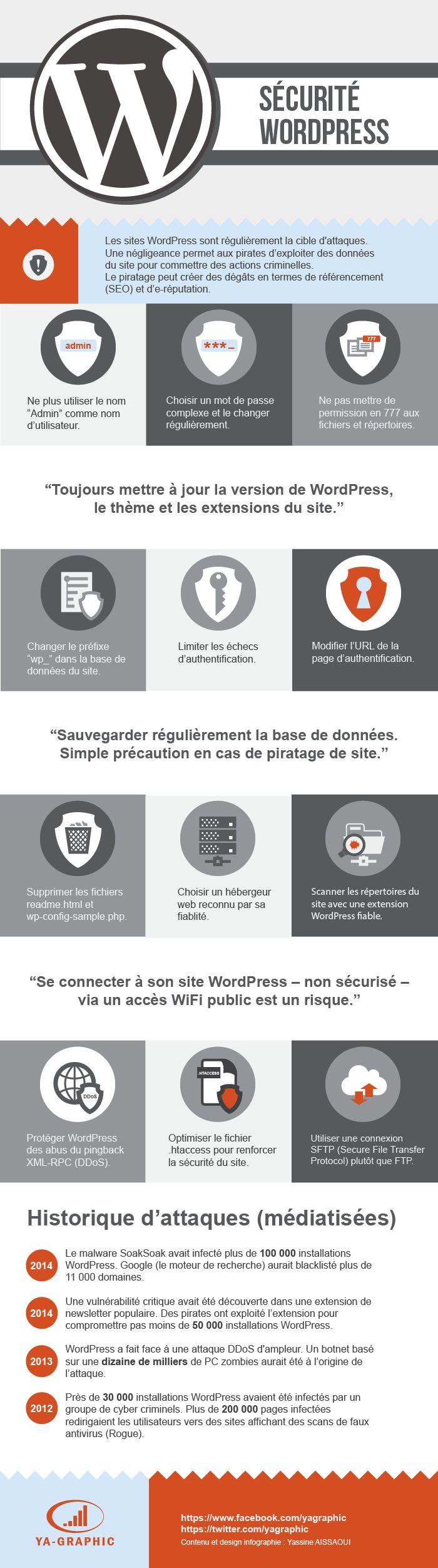 Quand on gère un site WordPress la sécurité est une obligation. Cette infographie présente une série de points à voir ou à revoir sur une installation.