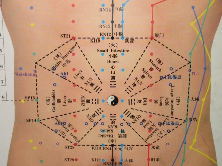 Google Image Result for http://springwoodhealth.com.au/e99288e781b86(1).jpg