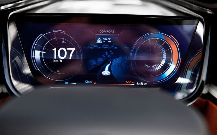 Future Car, Futuristic Dashboard, BMW I8 Concept Spyder Instrument Gauges