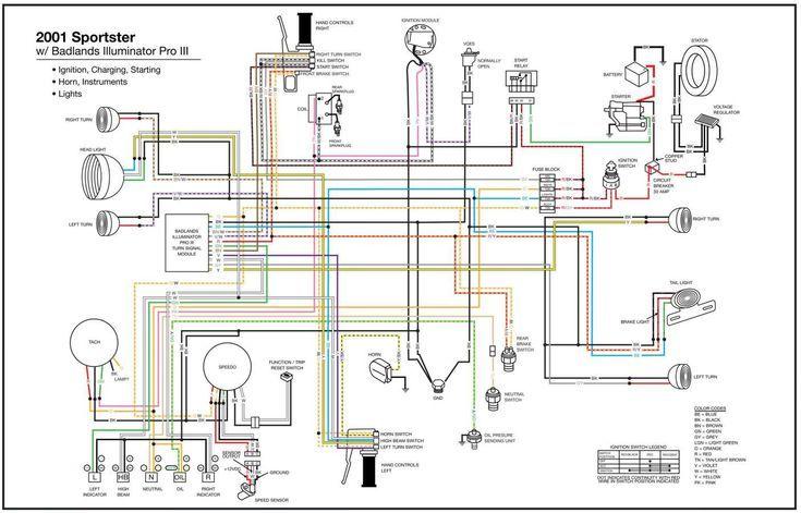 12 Harley Davidson Sportster Engine Wiring Diagram Engine Diagram Wiringg Net Motorcycle Wiring Harley Davidson Sportster Bmw E46