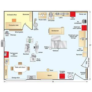 Best 25 workshop layout ideas only on pinterest Garage layout planner