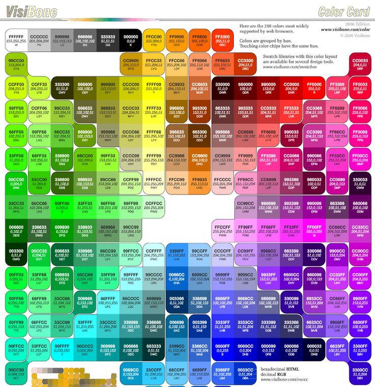 Chart Js Colors
