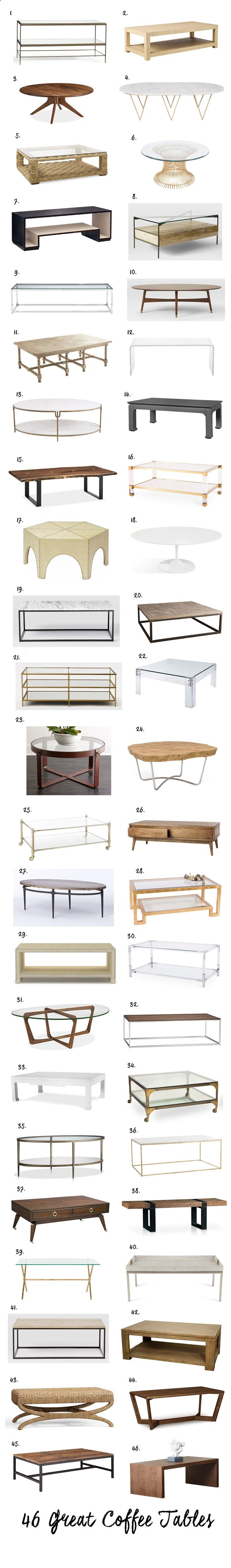 Elements of Style Blog A Huge Dining Table Roundup Fab Furniture Accessories Pinterest