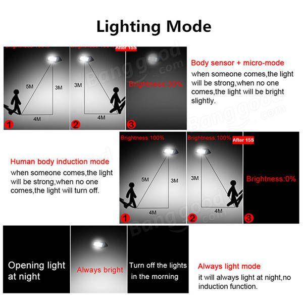 ARILUX® AL-SL13 46LED Solar Powered PIR Motion Sensor Flood Wall Light Waterproof Security Outdoor Lamp