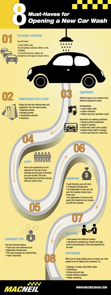 8 Must-Haves for Opening a New Car Wash (Infographic)