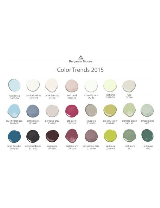 LOVE the Color Trends of 2015!