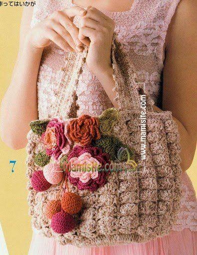 انواع کیف ها - آموزش و مدل همراه با چارت