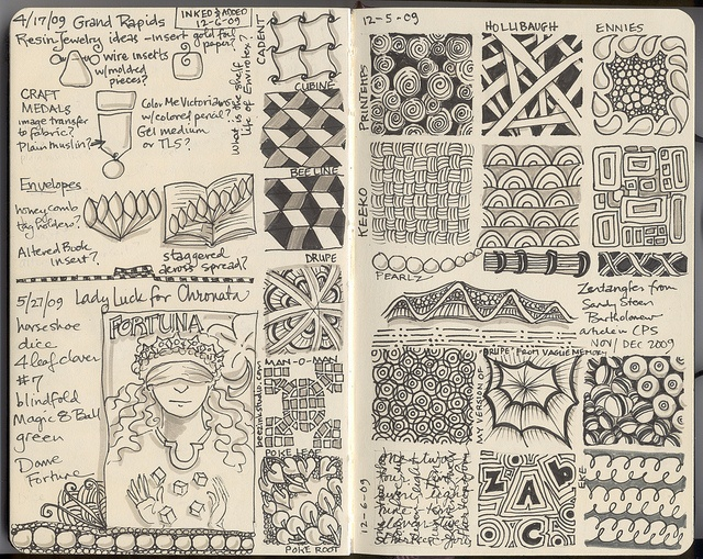 notes for links to the finished projects and right side was inspired by reading sandy bartholomew s zentangle article in cloth paper scissors magazine
