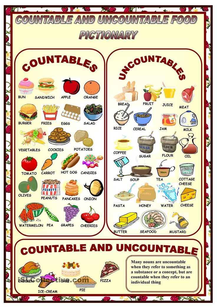 COUNTABLES - UNCOUNTABLES- PICTIONARY