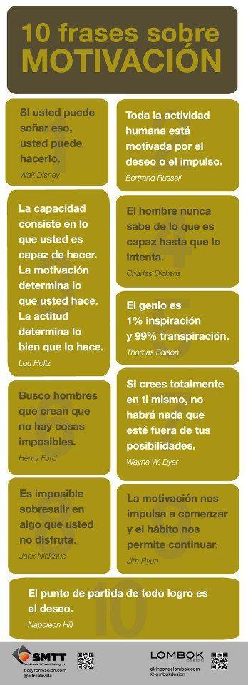 10 Frases de motivación! #Inspirandote