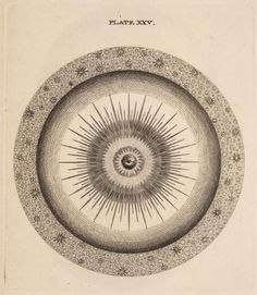 Thomas Wright. An Original Theory or New Hypothesis of the Universe, 1750