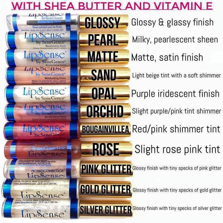 Let's Talk About Gloss, Ladies! Visit my website for more information about LipSense Lip Color and other SeneGence products! www.GetLippyWithStephanie.com ID#206089