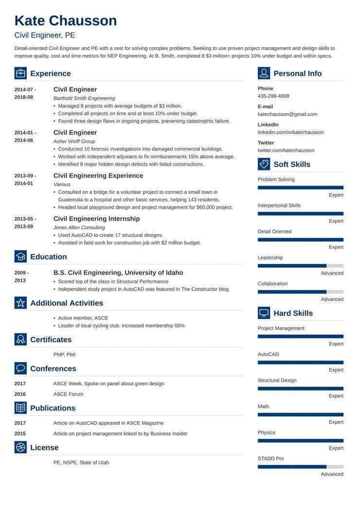 12 Civil Engineer Fresher Resume Format Doc in 2020