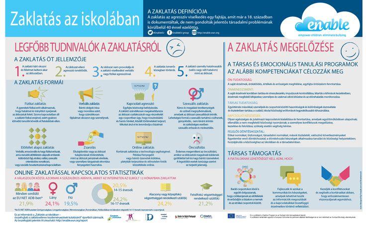 Az Enable egy nemzetközi együttműködésen alapuló projekt, amely 2015-2016-ban végzi az iskolai és online zaklatás, mint jelenség vizsgálatát, és egy komplex programot dolgoz ki, amely az iskolákban bevezetve csökkenti az erőszakot és a zaklatást. A program a European Schoolnet koordinálásával, 6 európai ország bevonásával valósul meg az Európai Unió Daphne programjának keretében.