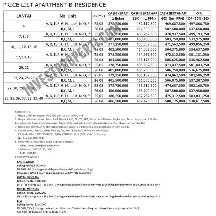 Pricelist harga apartemen B-Residence BSD