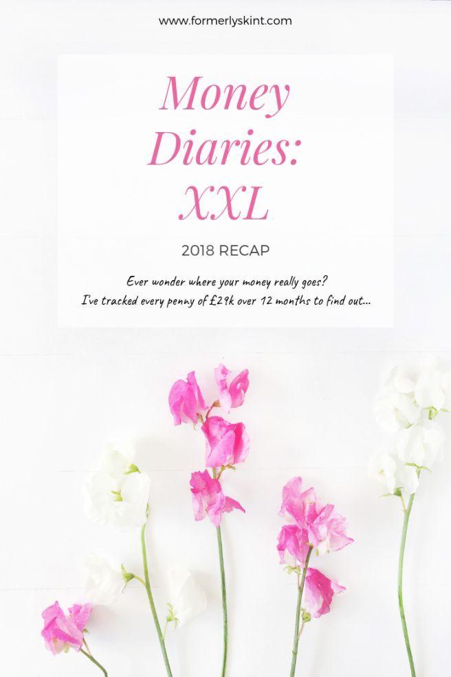 2018 Money Diaries XXL: Recap   Financial Goal Setting