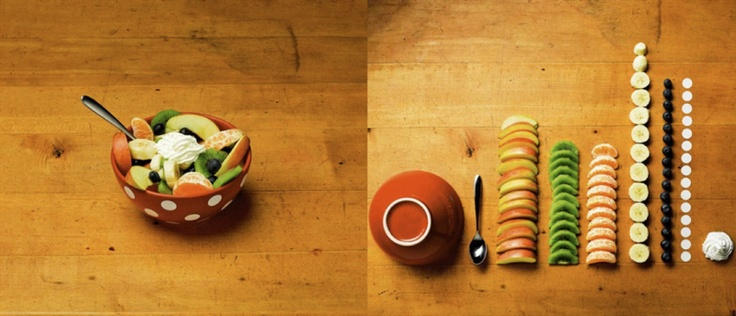 Bowl of Fruit - before and after.