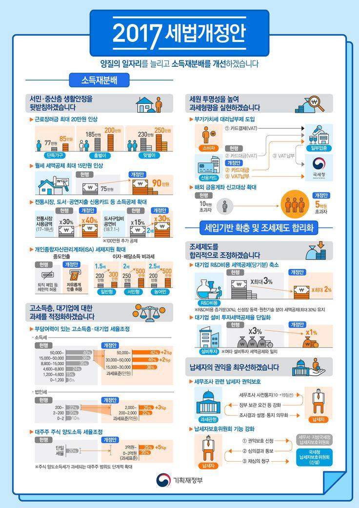 [Infographic] '2017 세법개정안'에 대한 인포그래픽 02